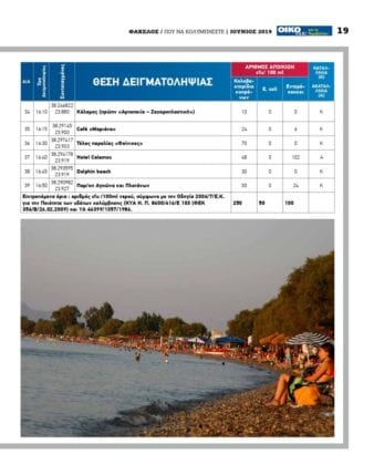 Καθαρές παραλίες 2019 - Αττική: Κατάλληλες παραλίες & ακατάλληλες 10 Καθαρές παραλίες 2019 - Αττική: Κατάλληλες παραλίες & ακατάλληλες