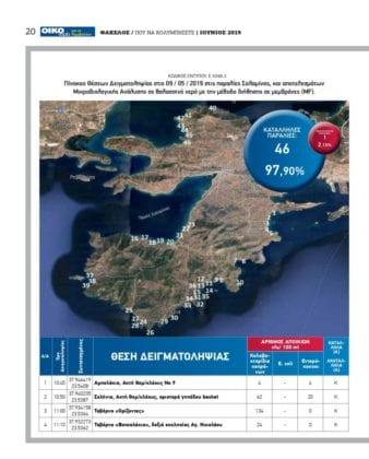 Καθαρές παραλίες 2019 - Αττική: Κατάλληλες παραλίες & ακατάλληλες 11 Καθαρές παραλίες 2019 - Αττική: Κατάλληλες παραλίες & ακατάλληλες