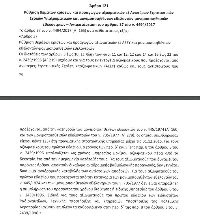 Αποκατάσταση ΑΣΣΥ 1990: Κατατέθηκε τροπολογία στη Βουλή